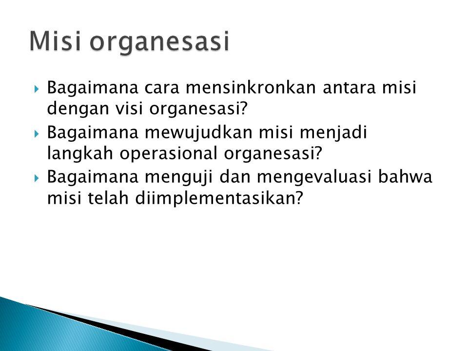 Misi organesasi Bagaimana cara mensinkronkan antara misi dengan visi organesasi Bagaimana mewujudkan misi menjadi langkah operasional organesasi