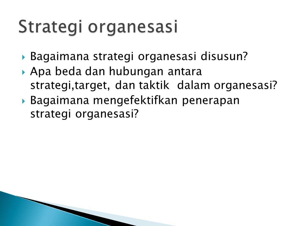 Strategi organesasi Bagaimana strategi organesasi disusun