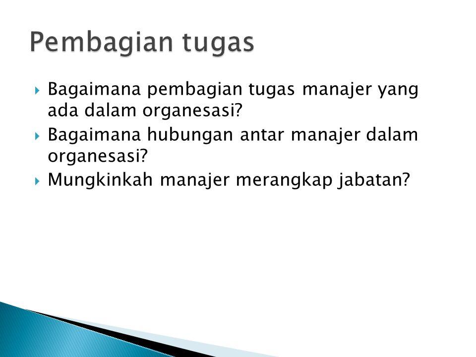 Pembagian tugas Bagaimana pembagian tugas manajer yang ada dalam organesasi Bagaimana hubungan antar manajer dalam organesasi