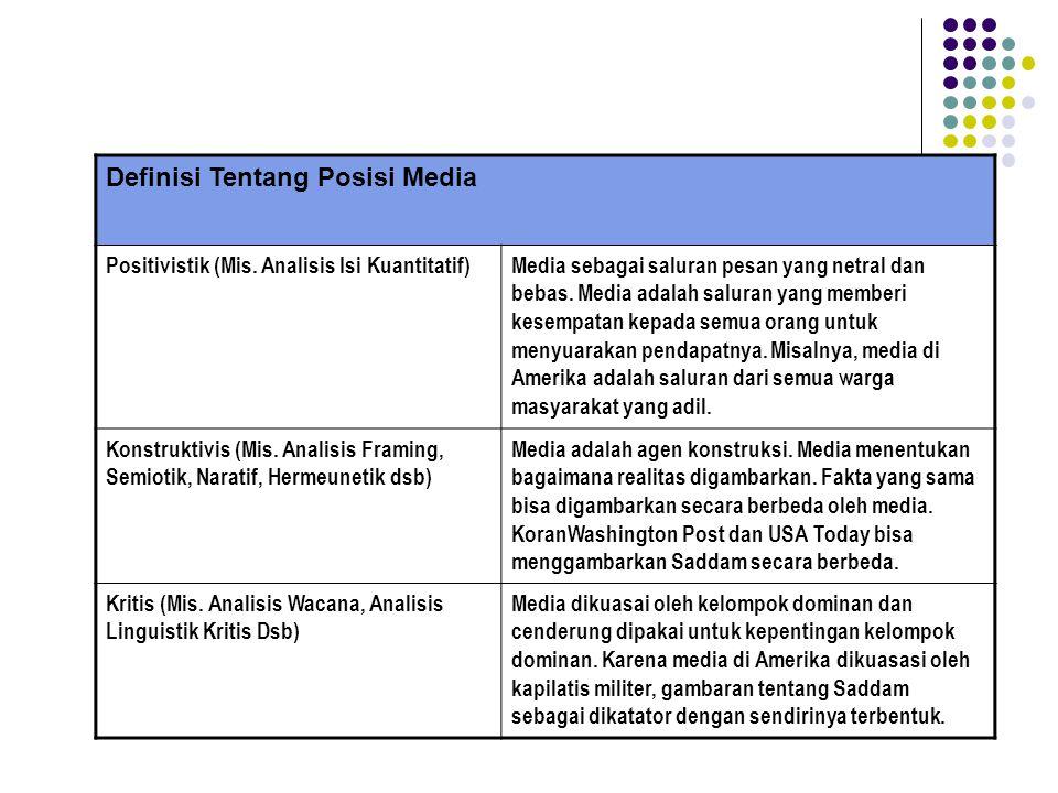 Definisi Tentang Posisi Media