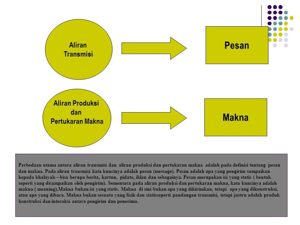 Pesan Makna Aliran Transmisi Aliran Produksi dan Pertukaran Makna