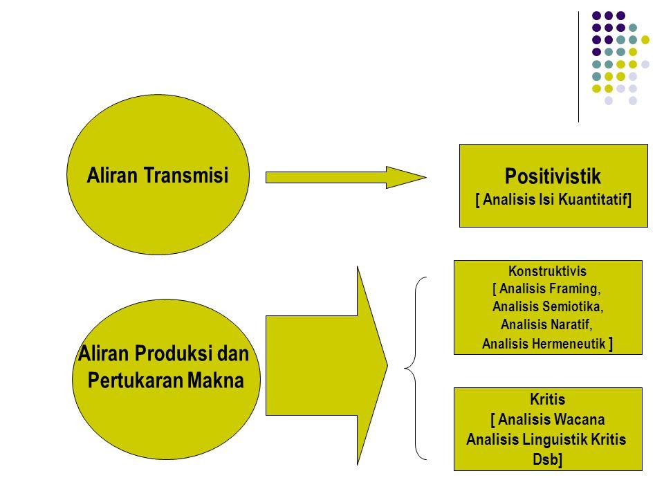Aliran Transmisi Positivistik Aliran Produksi dan Pertukaran Makna