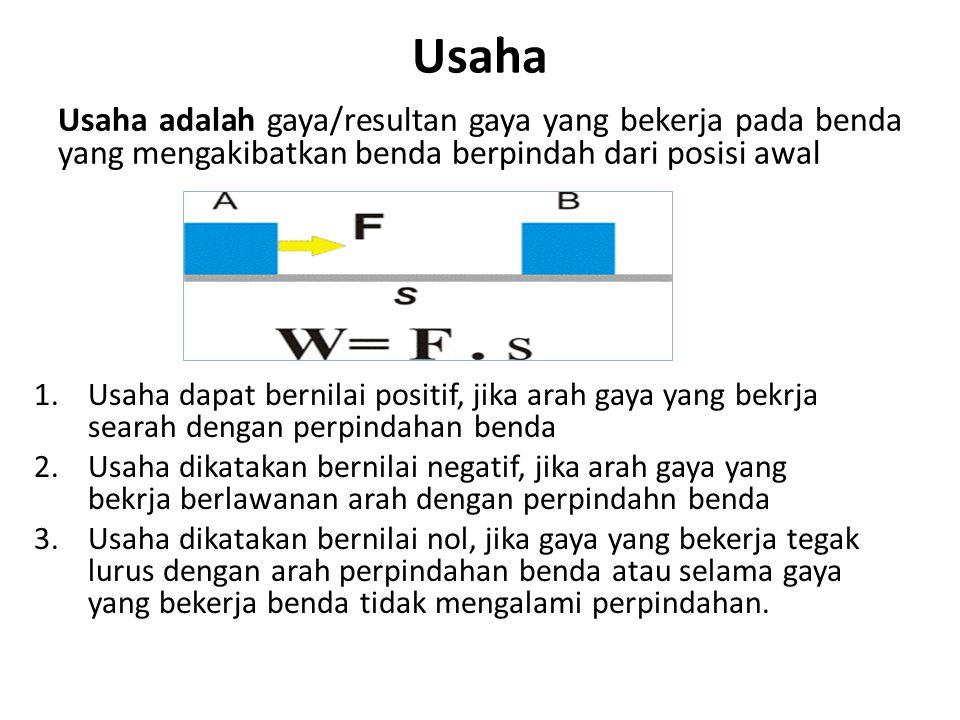 Usaha Usaha adalah gaya/resultan gaya yang bekerja pada benda yang mengakibatkan benda berpindah dari posisi awal.