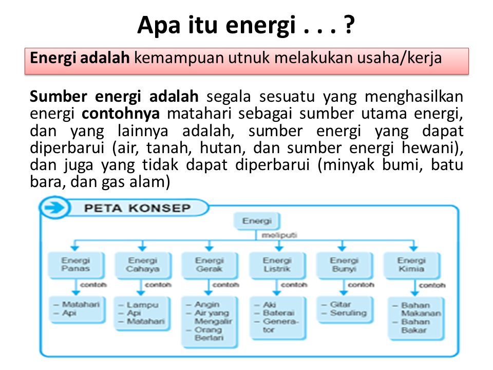 Apa itu energi . . . Energi adalah kemampuan utnuk melakukan usaha/kerja.