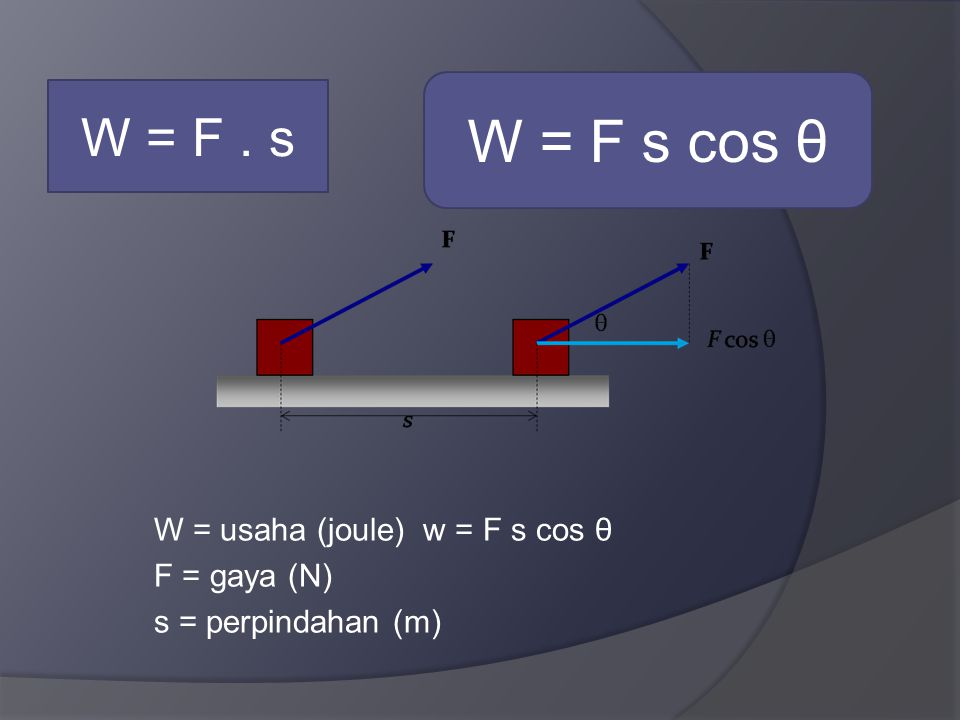 W = usaha (joule) w = F s cos θ F = gaya (N) s = perpindahan (m)