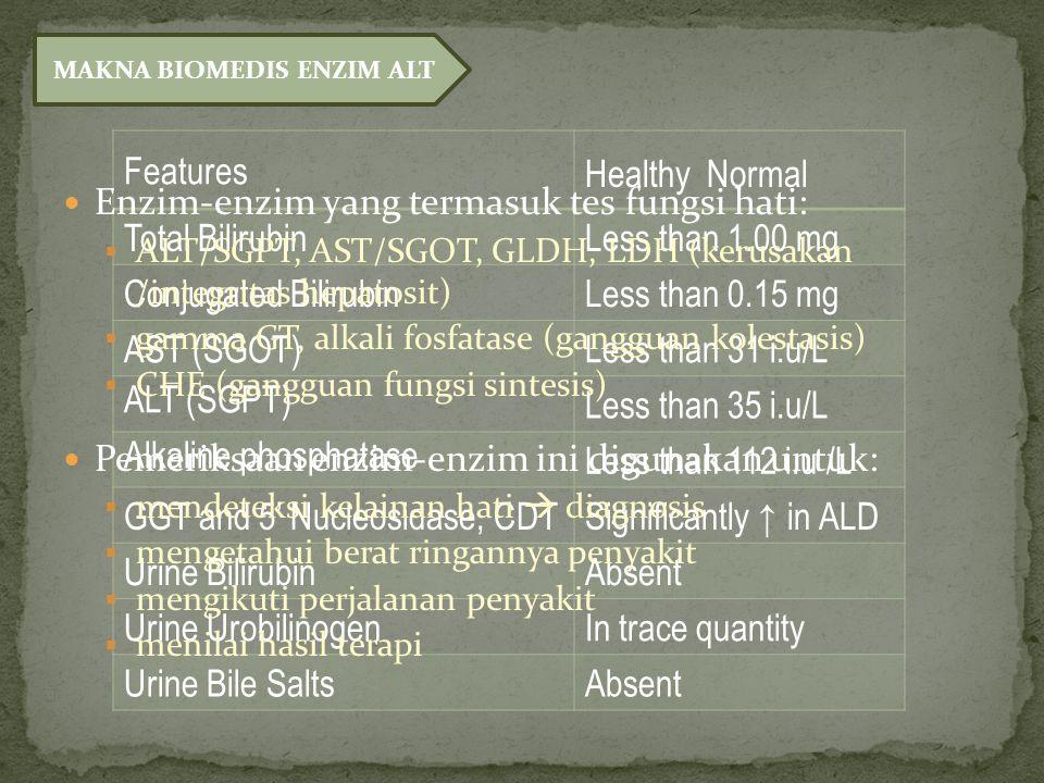 MAKNA BIOMEDIS ENZIM ALT