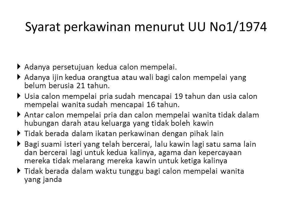 Syarat perkawinan menurut UU No1/1974
