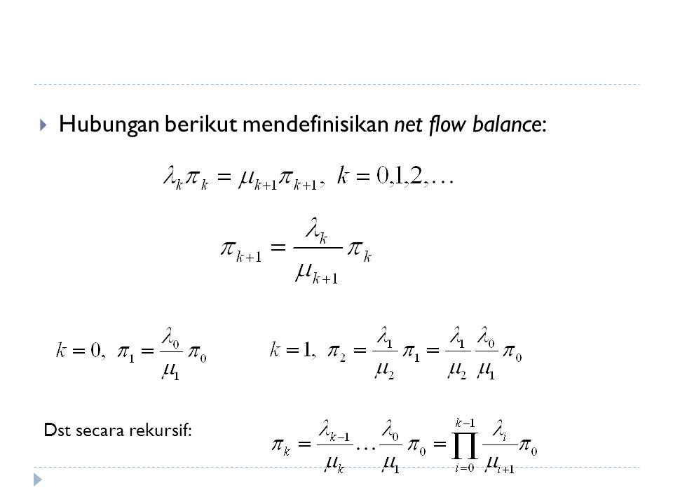Hubungan berikut mendefinisikan net flow balance:
