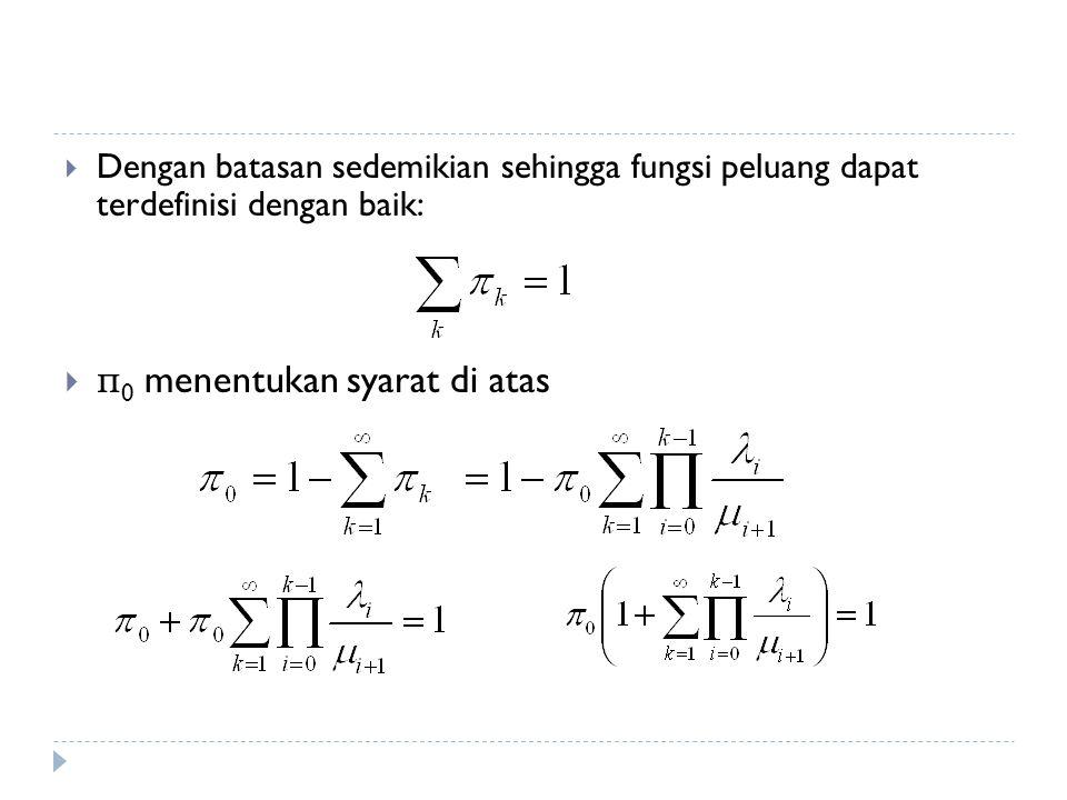 π0 menentukan syarat di atas
