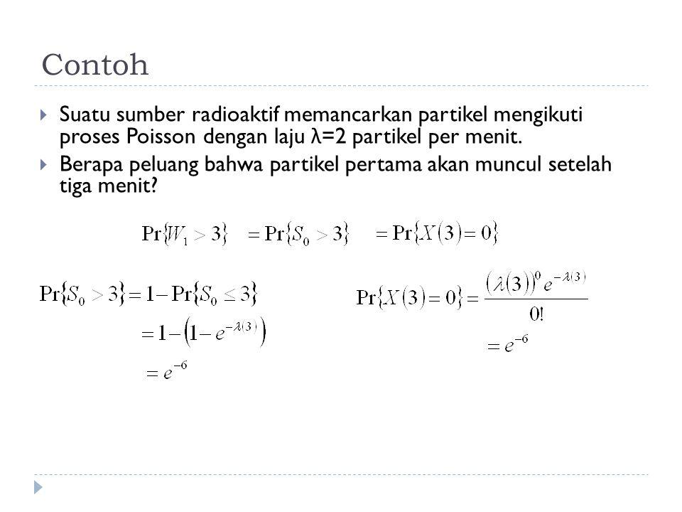 Contoh Suatu sumber radioaktif memancarkan partikel mengikuti proses Poisson dengan laju λ=2 partikel per menit.