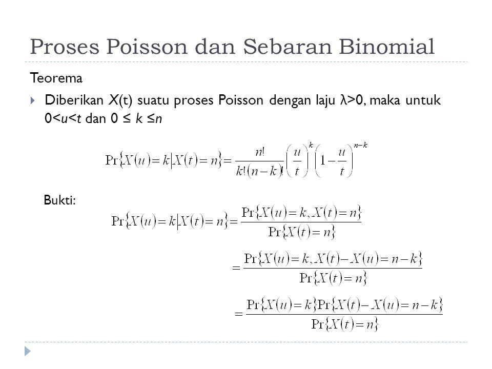 Proses Poisson dan Sebaran Binomial