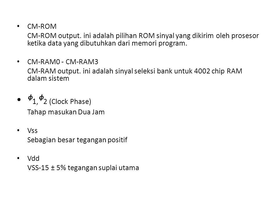 ᶲ1,ᶲ2 (Clock Phase) CM-ROM