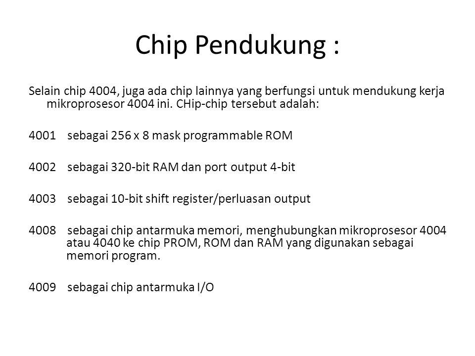Chip Pendukung :