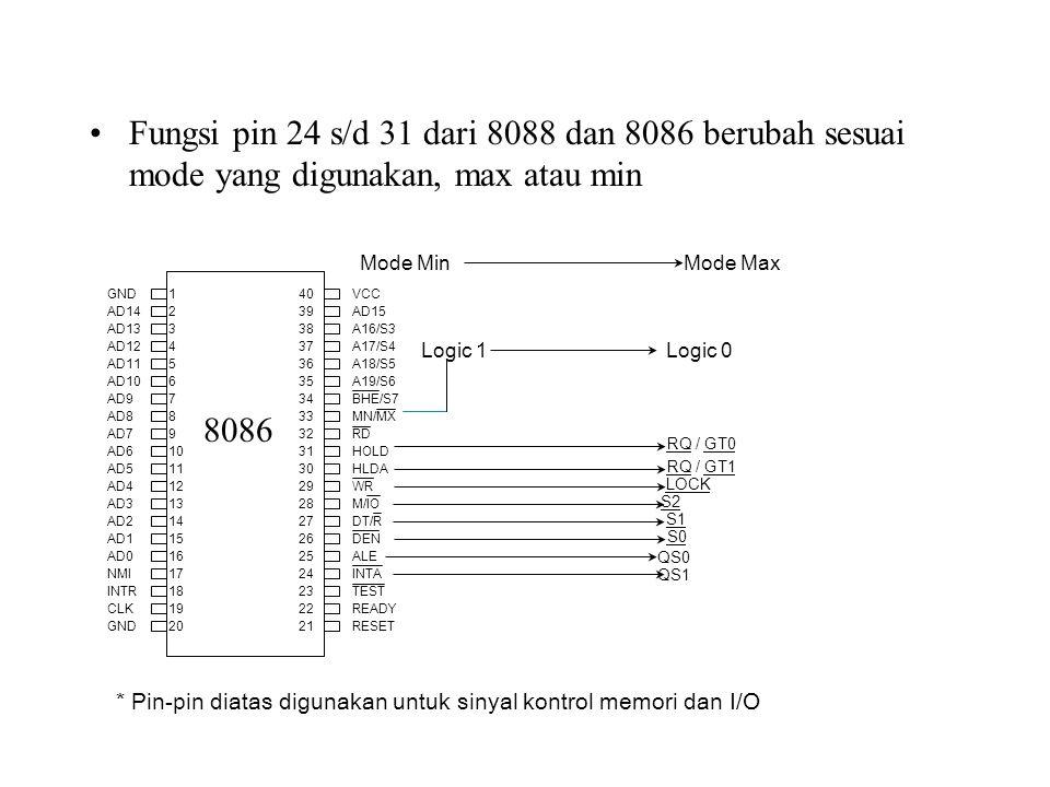 Fungsi pin 24 s/d 31 dari 8088 dan 8086 berubah sesuai mode yang digunakan, max atau min