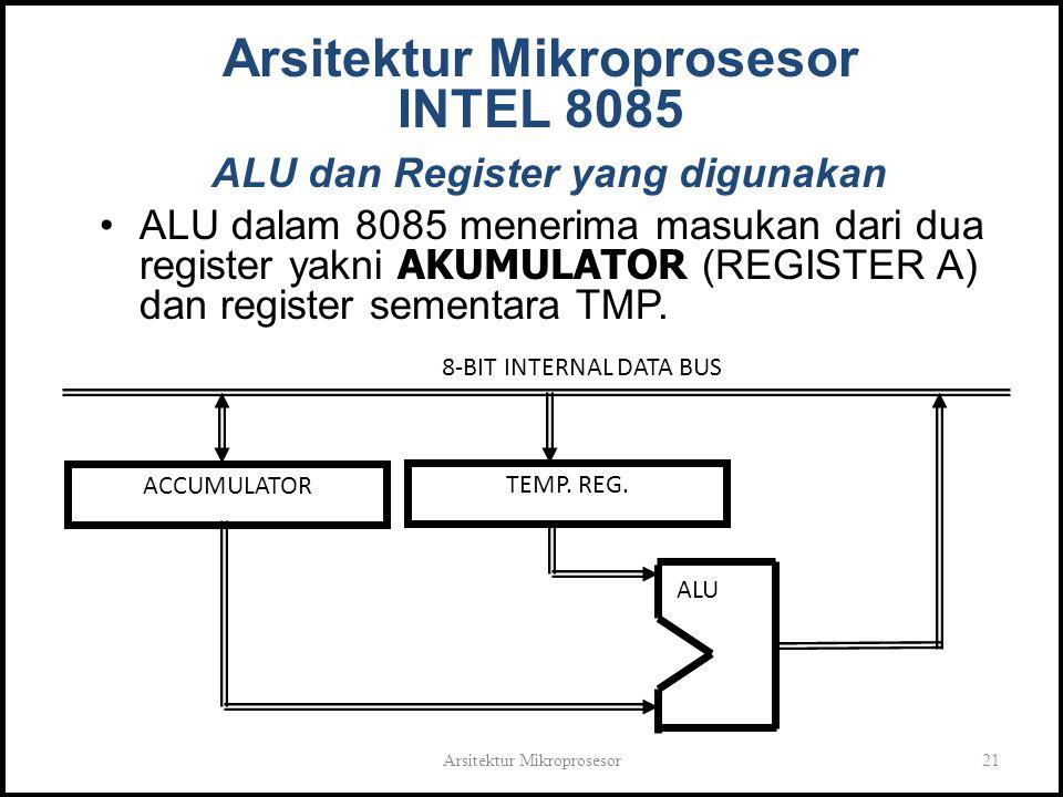 Arsitektur Mikroprosesor INTEL 8085 ALU dan Register yang digunakan