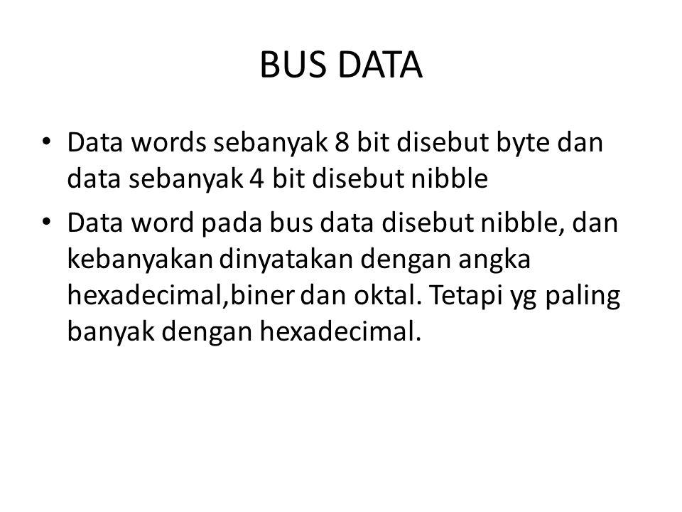 BUS DATA Data words sebanyak 8 bit disebut byte dan data sebanyak 4 bit disebut nibble.