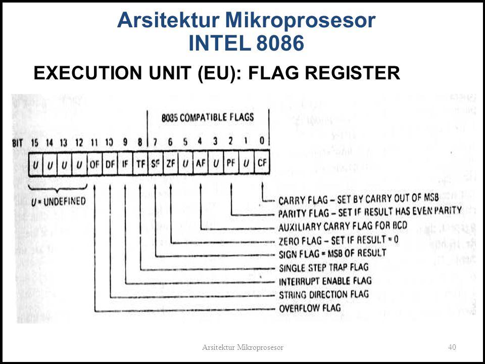 Arsitektur Mikroprosesor INTEL 8086