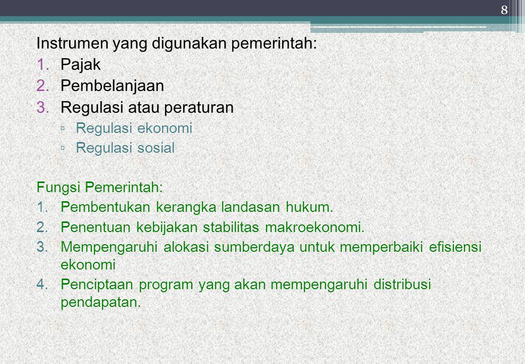 Instrumen yang digunakan pemerintah: Pajak Pembelanjaan