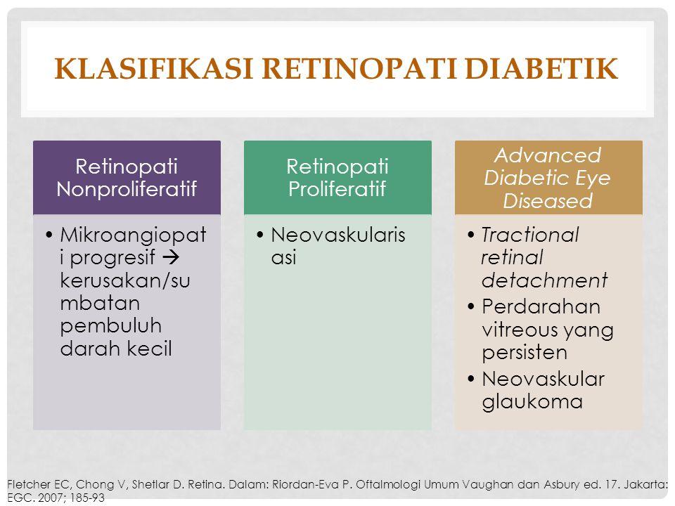Klasifikasi Retinopati Diabetik
