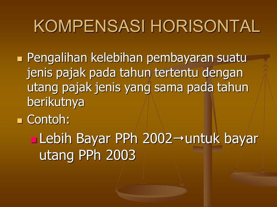 KOMPENSASI HORISONTAL
