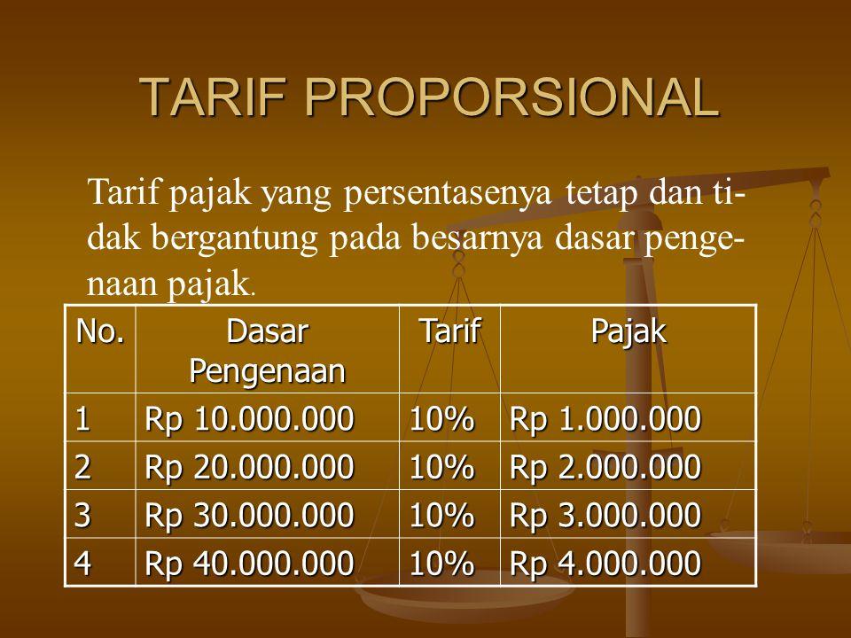 TARIF PROPORSIONAL Tarif pajak yang persentasenya tetap dan ti-dak bergantung pada besarnya dasar penge-naan pajak.