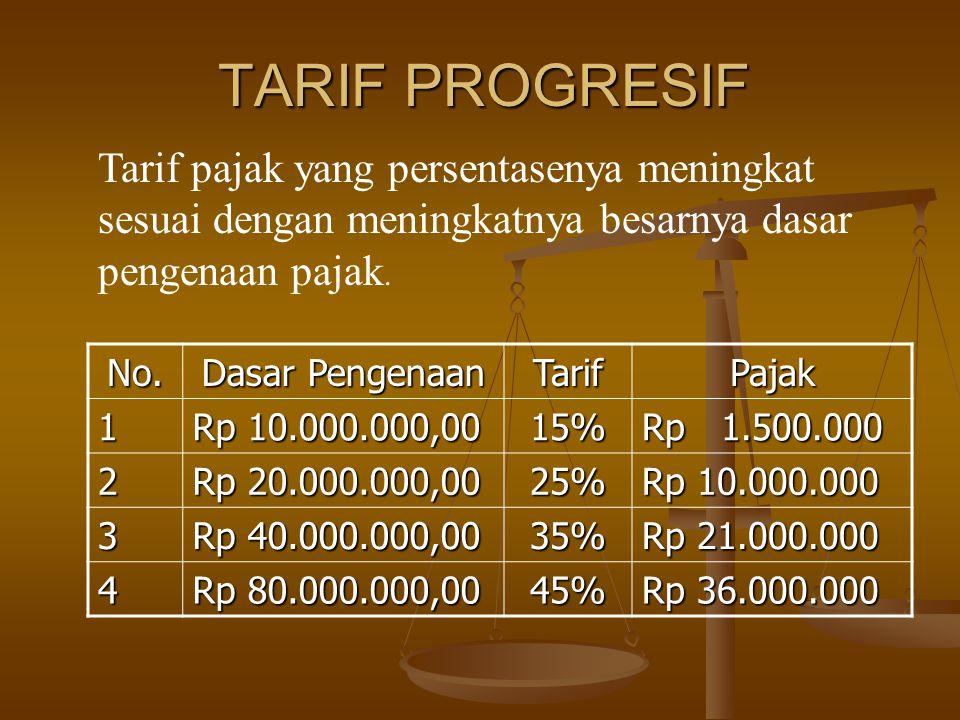 TARIF PROGRESIF Tarif pajak yang persentasenya meningkat sesuai dengan meningkatnya besarnya dasar pengenaan pajak.