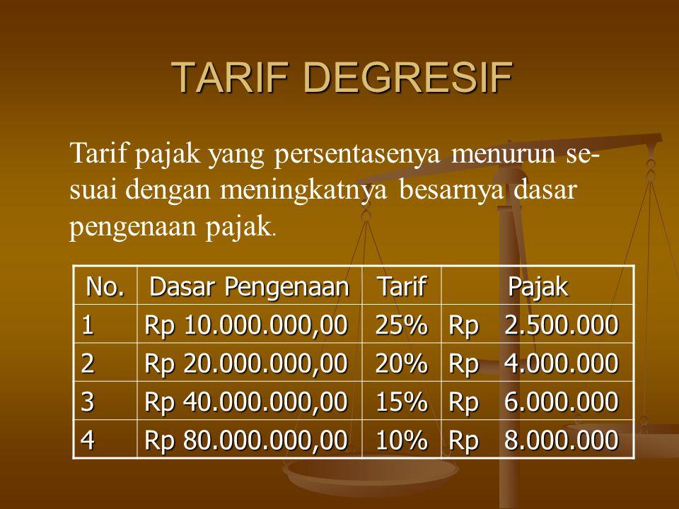 TARIF DEGRESIF Tarif pajak yang persentasenya menurun se-suai dengan meningkatnya besarnya dasar pengenaan pajak.