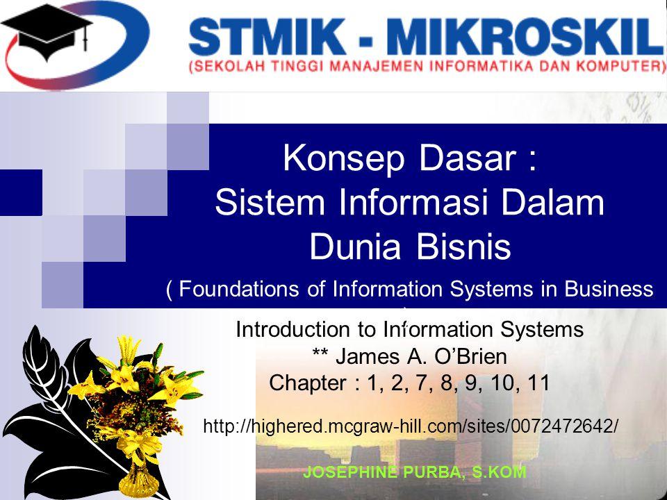 Sistem Informasi Dalam Dunia Bisnis