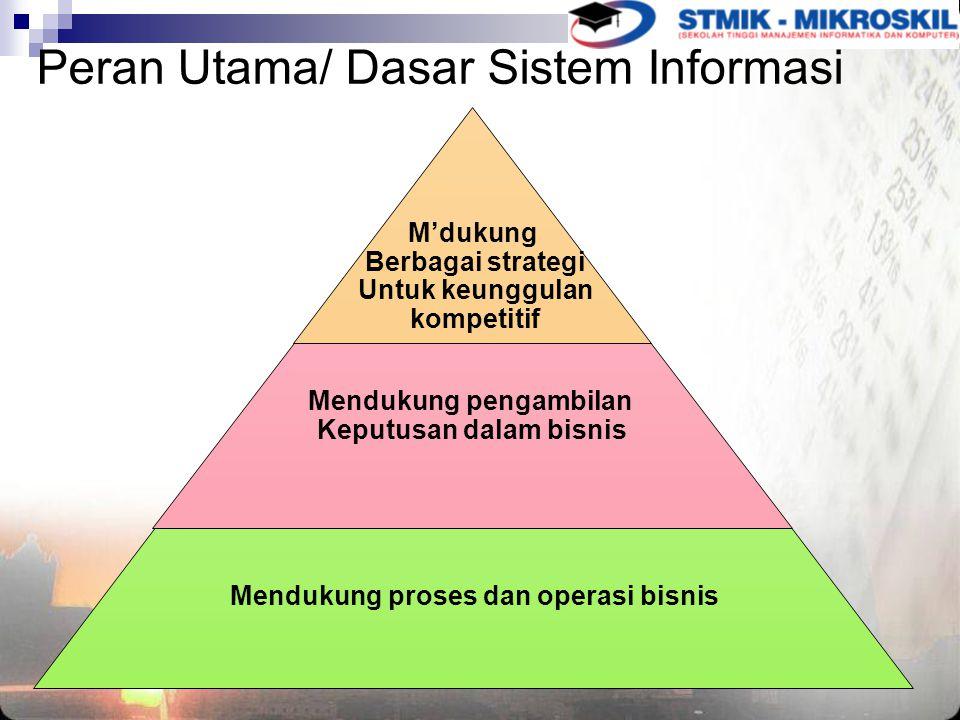 Peran Utama/ Dasar Sistem Informasi