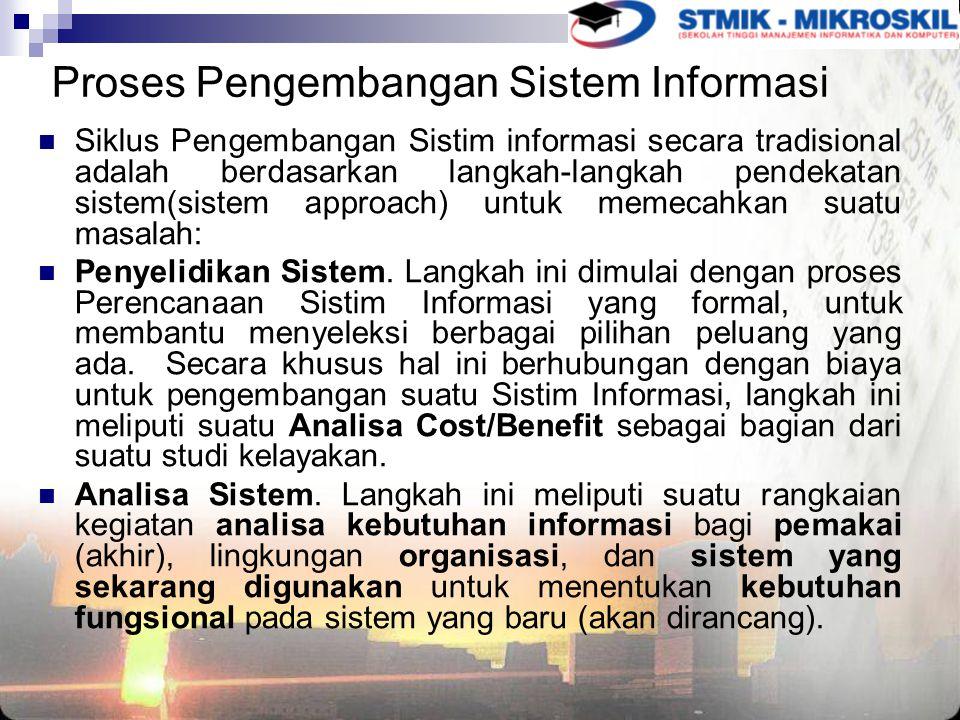 Proses Pengembangan Sistem Informasi
