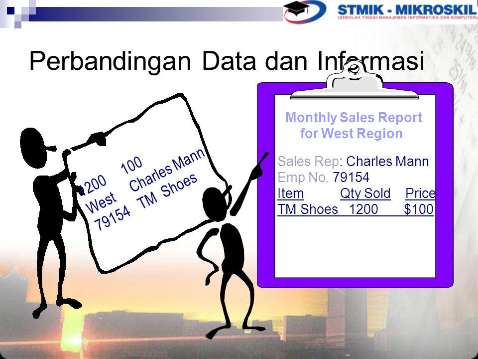 Perbandingan Data dan Informasi