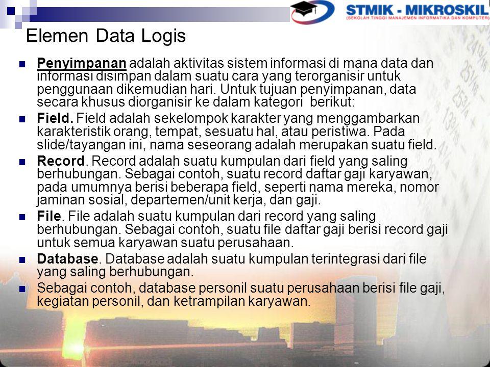 Elemen Data Logis
