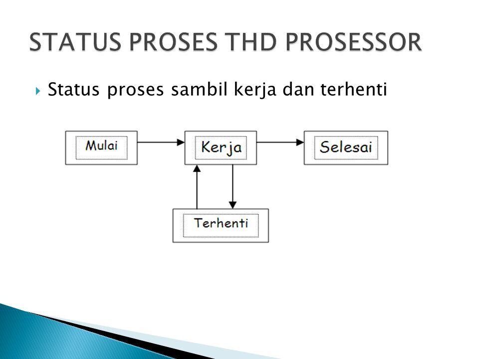 STATUS PROSES THD PROSESSOR