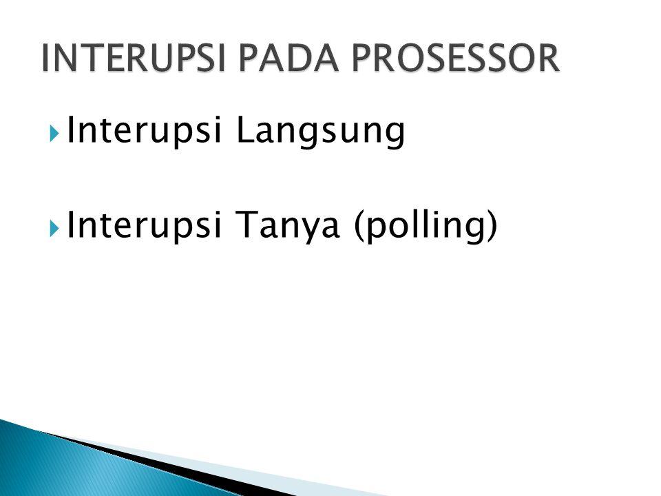 INTERUPSI PADA PROSESSOR