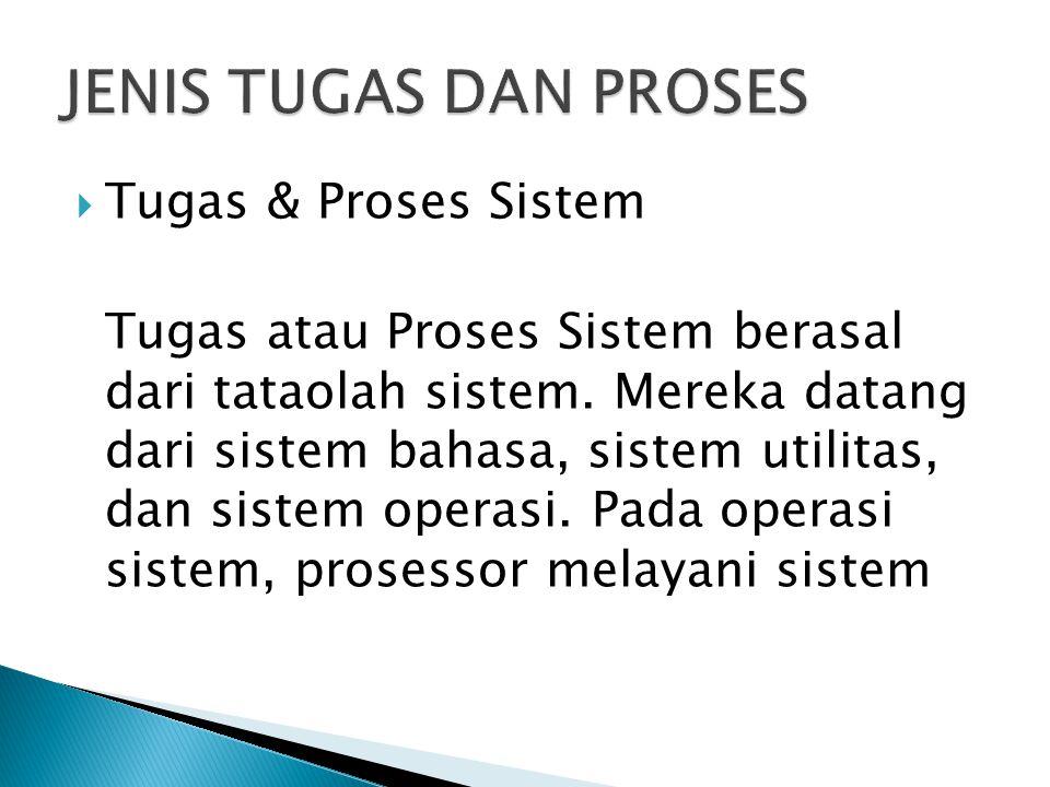 JENIS TUGAS DAN PROSES Tugas & Proses Sistem
