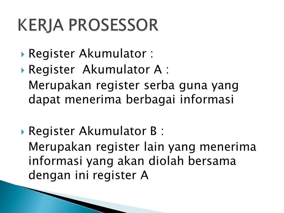 KERJA PROSESSOR Register Akumulator : Register Akumulator A :