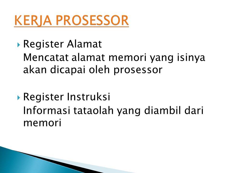 KERJA PROSESSOR Register Alamat