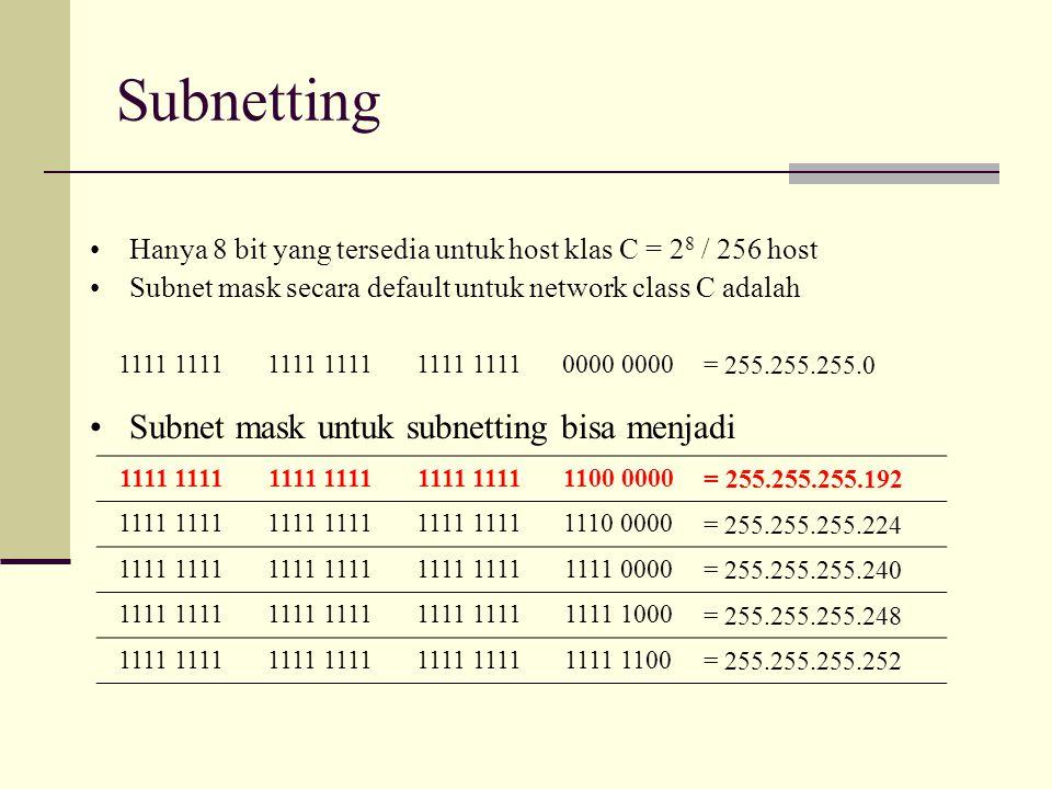 Subnetting Subnet mask untuk subnetting bisa menjadi