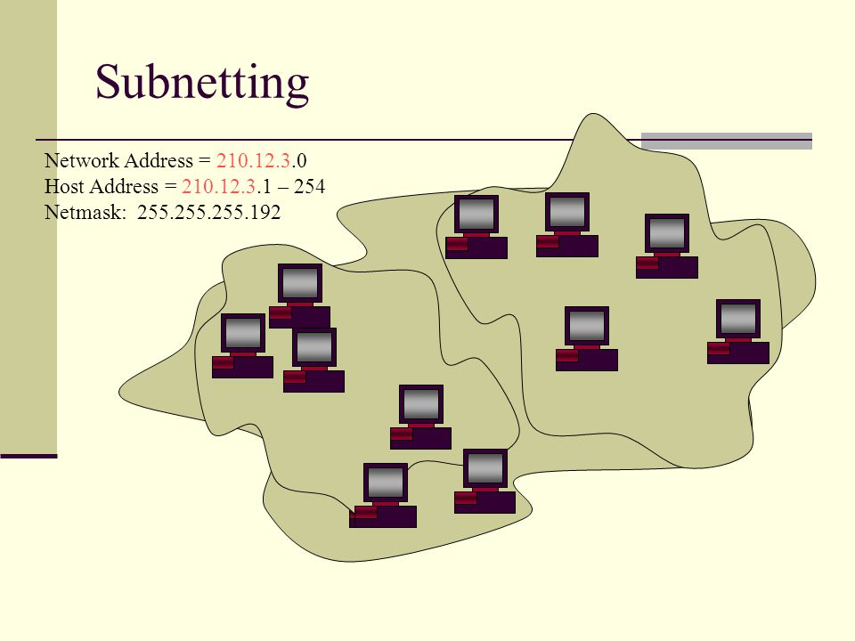 Subnetting Network Address = 210.12.3.0
