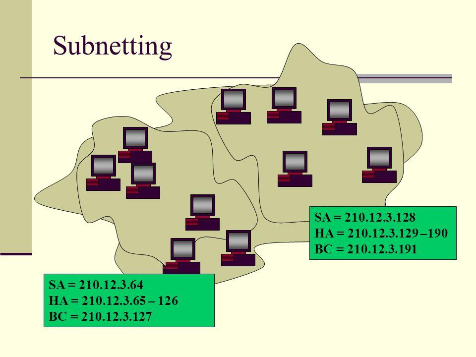 Subnetting SA = 210.12.3.128 HA = 210.12.3.129 –190 BC = 210.12.3.191