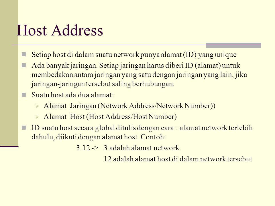 Host Address Setiap host di dalam suatu network punya alamat (ID) yang unique.