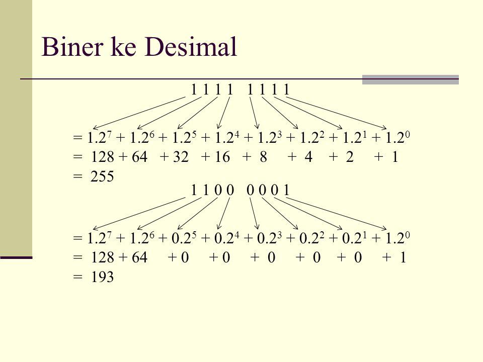 Biner ke Desimal 1 1 1 1 1 1 1 1. = 1.27 + 1.26 + 1.25 + 1.24 + 1.23 + 1.22 + 1.21 + 1.20.