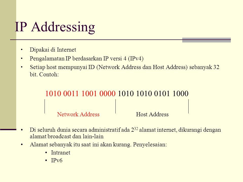 IP Addressing Dipakai di Internet. Pengalamatan IP berdasarkan IP versi 4 (IPv4)