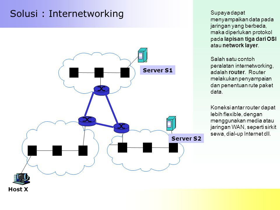Solusi : Internetworking