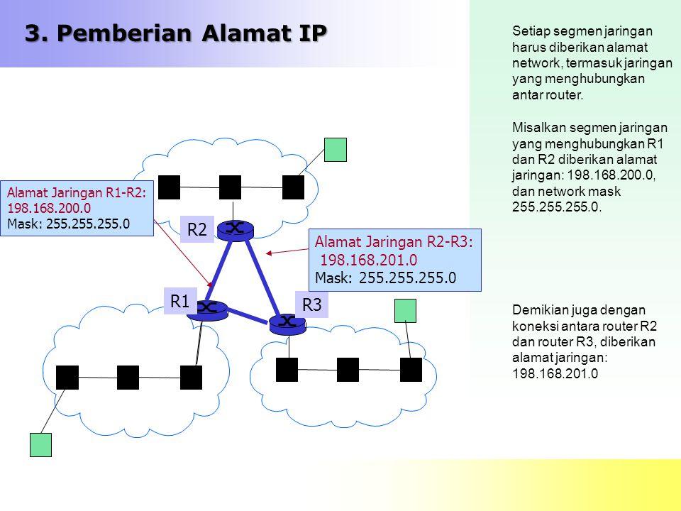 3. Pemberian Alamat IP R2 R1 R3