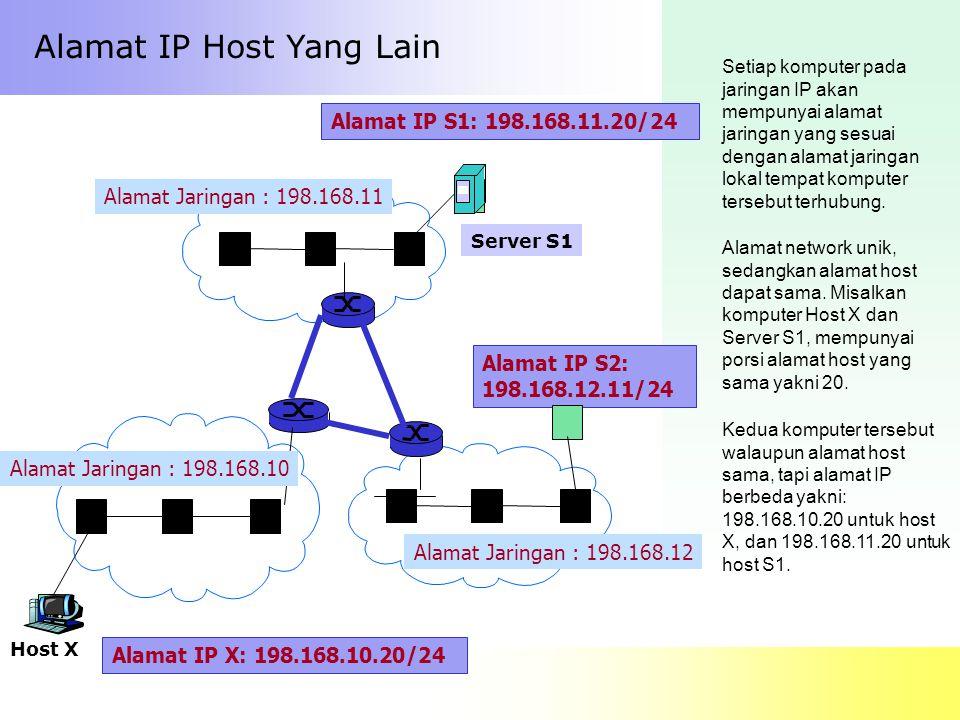 Alamat IP Host Yang Lain