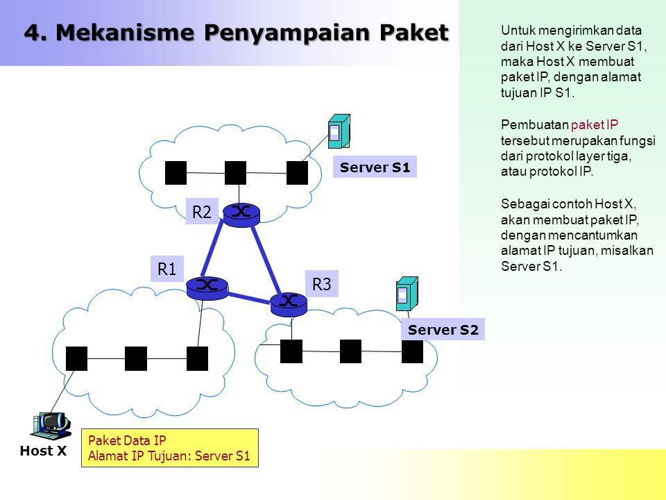 4. Mekanisme Penyampaian Paket