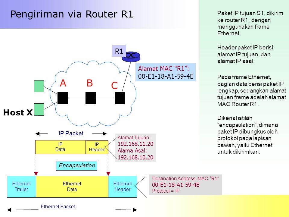 Pengiriman via Router R1