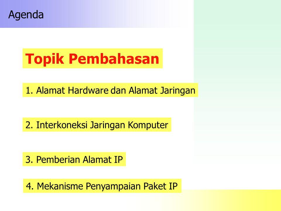 Topik Pembahasan Agenda 1. Alamat Hardware dan Alamat Jaringan