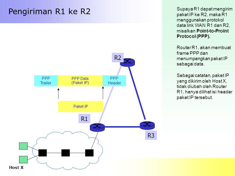 Pengiriman R1 ke R2